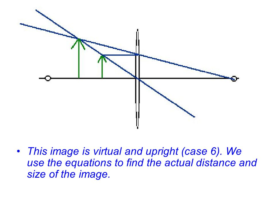 This image is virtual and upright (case 6)