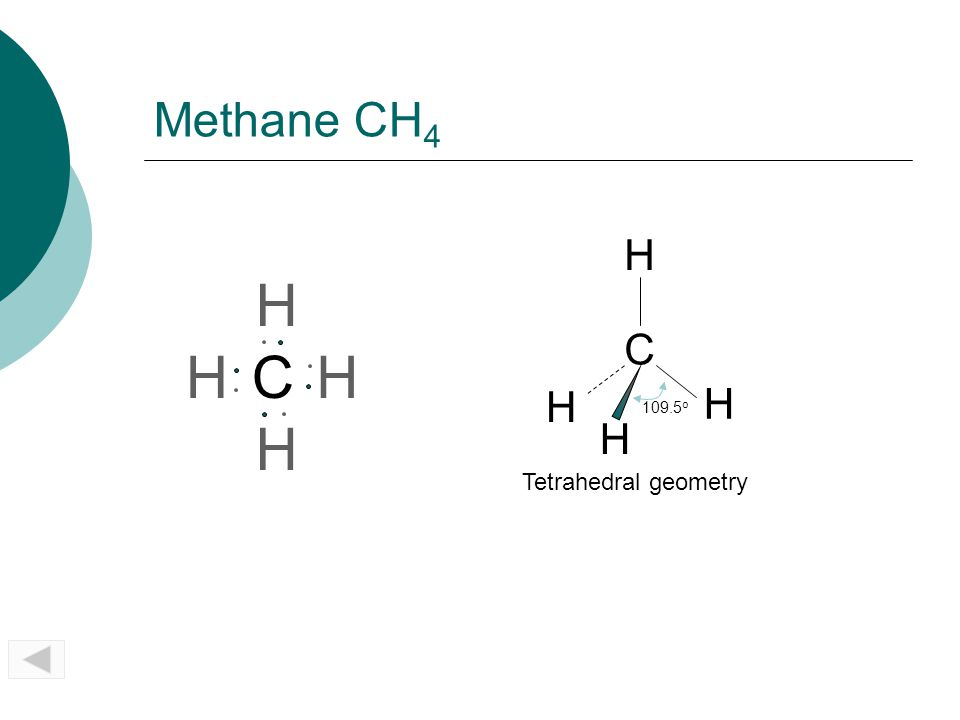 Methane CH4 C 109.5o H Tetrahedral geometry C H