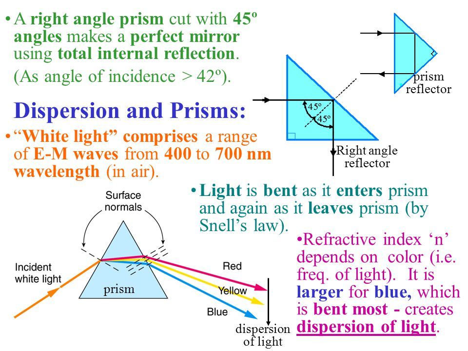 Dispersion and Prisms: