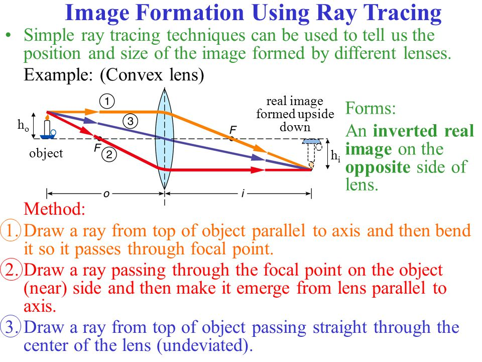 Image Formation Using Ray Tracing