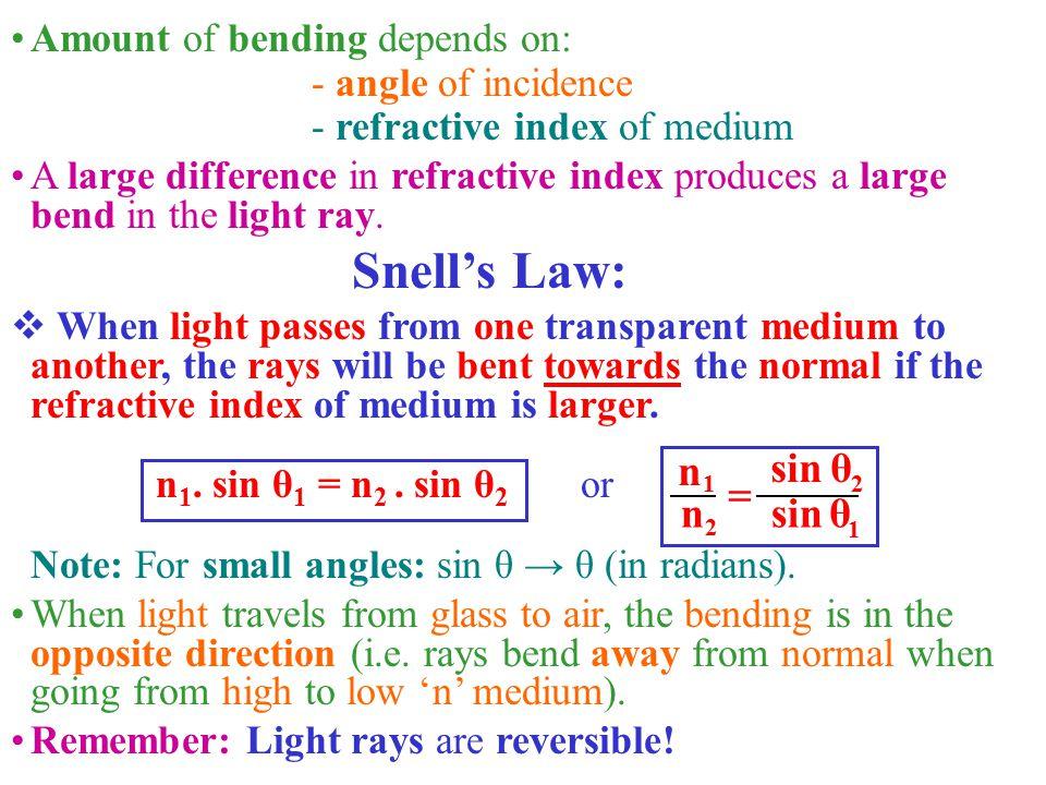 θ sin n = Amount of bending depends on: - angle of incidence