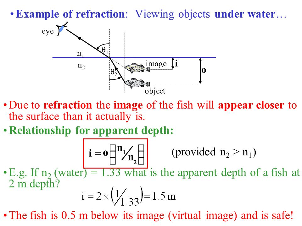 Example of refraction: Viewing objects under water…