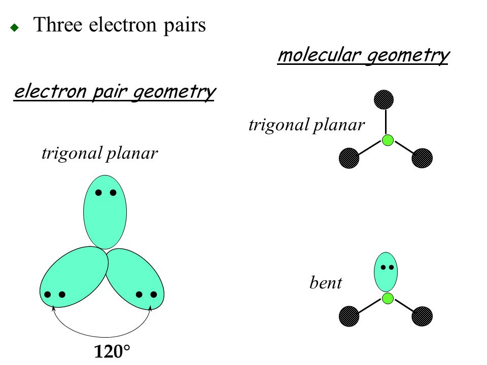 Three electron pairs • molecular geometry electron pair geometry