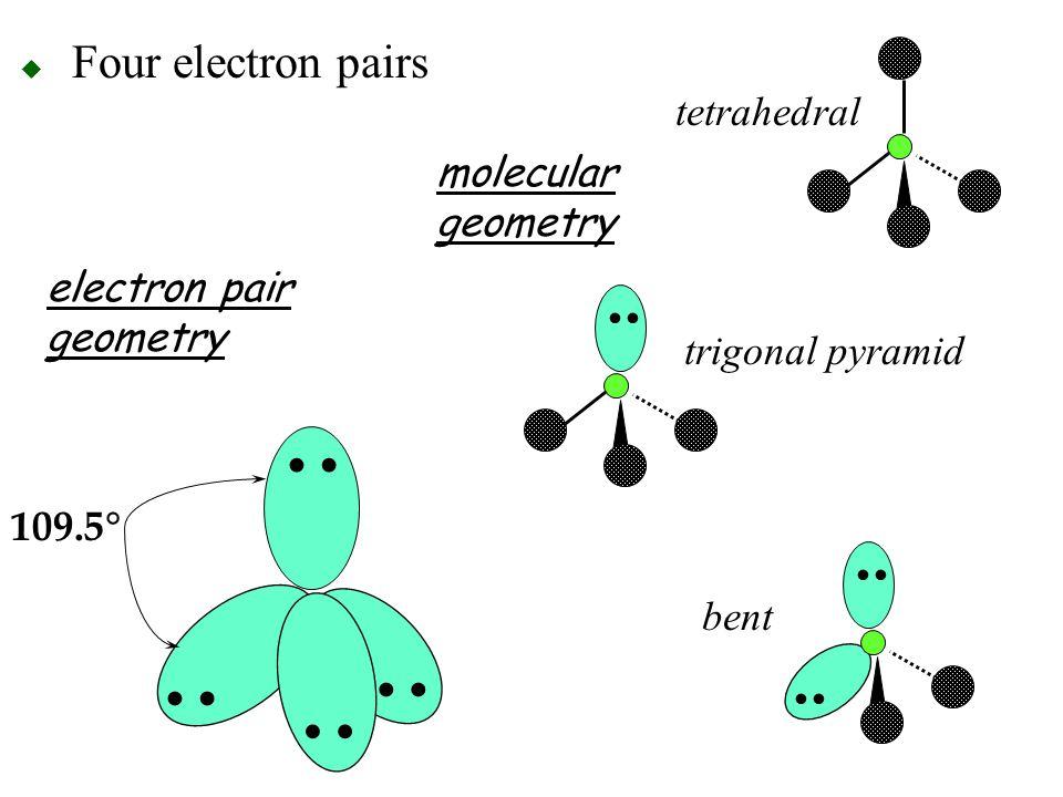 Four electron pairs • tetrahedral molecular geometry
