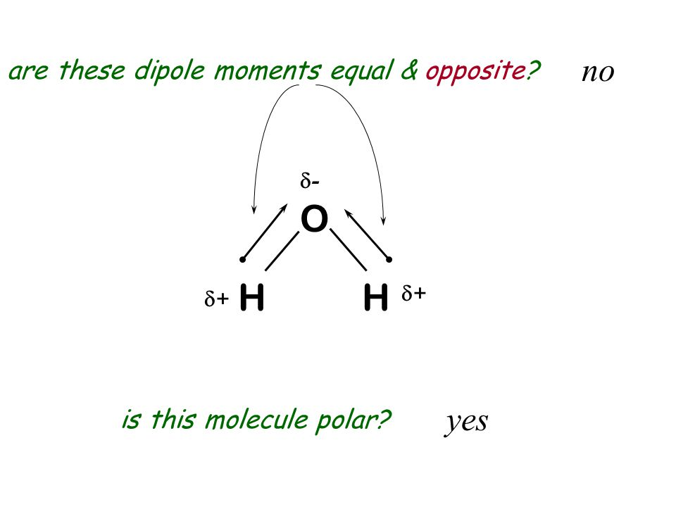 O H no yes are these dipole moments equal & opposite