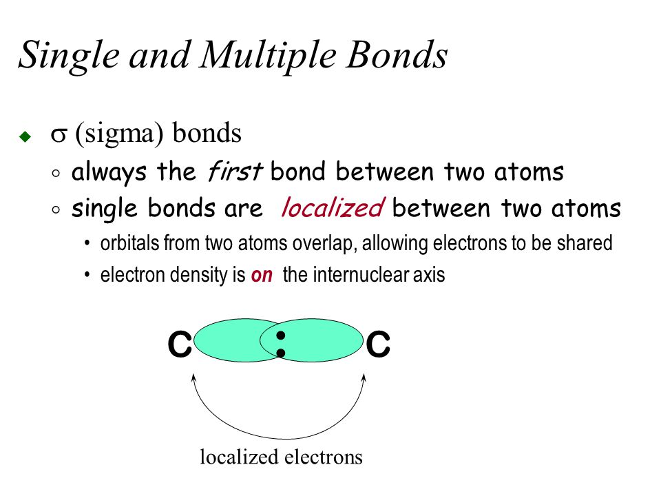 Single and Multiple Bonds
