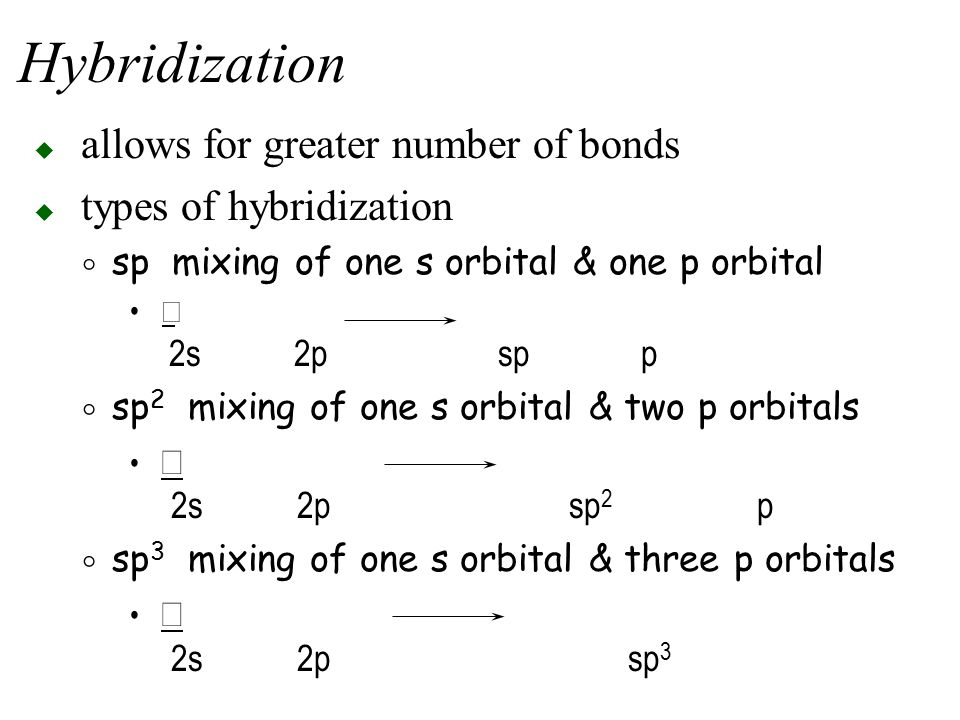 Hybridization allows for greater number of bonds