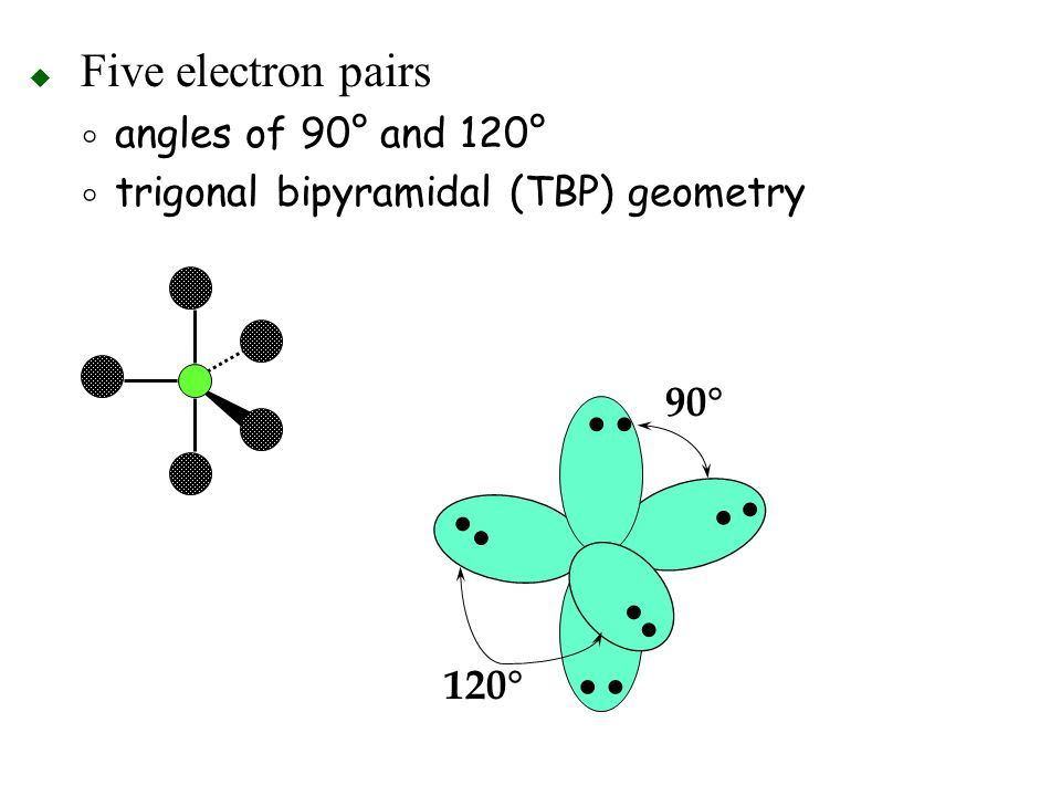 Five electron pairs • angles of 90° and 120°