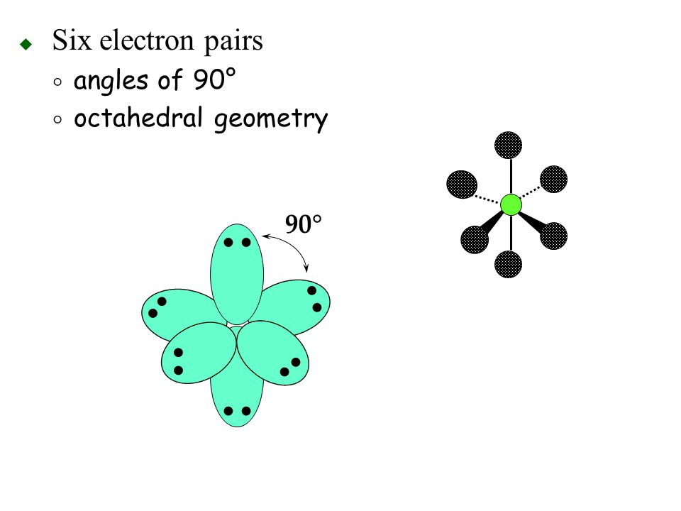 Six electron pairs angles of 90° octahedral geometry 90° •