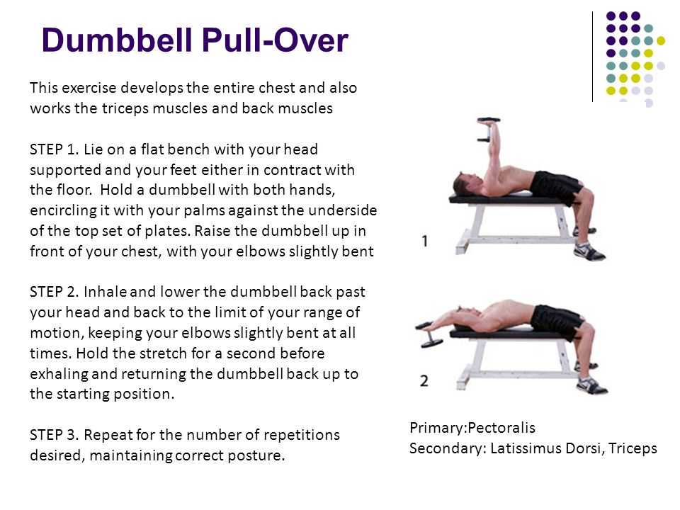 Dumbbell Pull-Over This exercise develops the entire chest and also works the triceps muscles and back muscles.