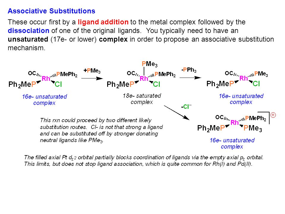 Associative Substitutions