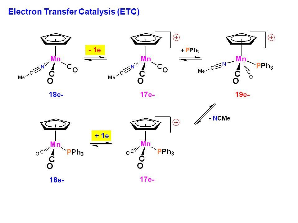 Electron Transfer Catalysis (ETC)
