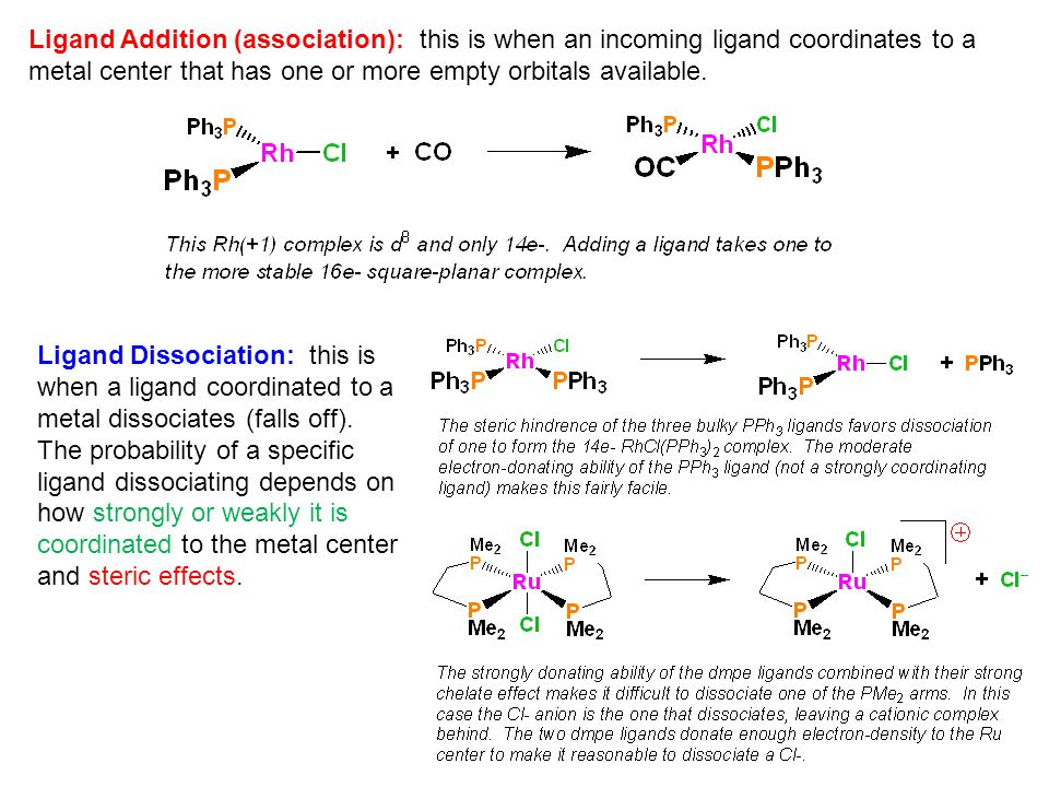 Ligand Addition (association): this is when an incoming ligand coordinates to a metal center that has one or more empty orbitals available.