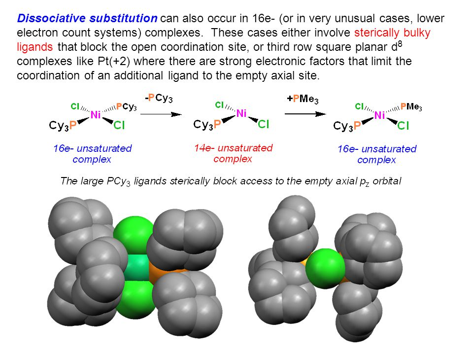 Dissociative substitution can also occur in 16e- (or in very unusual cases, lower electron count systems) complexes.
