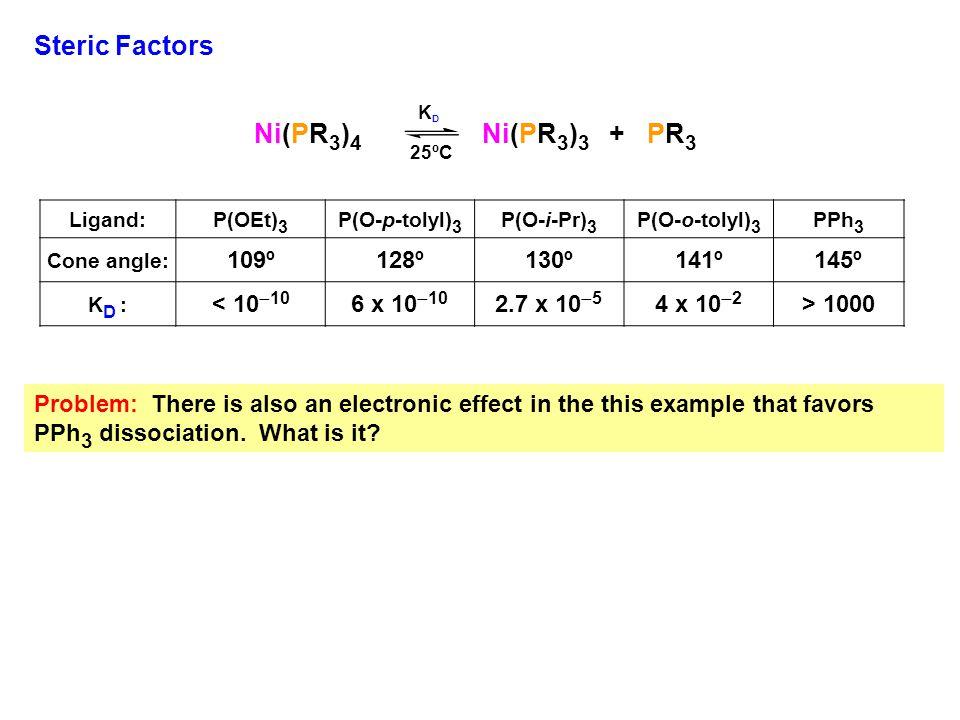 Steric Factors 109º 128º 130º 141º 145º < 10-10 6 x 10-10