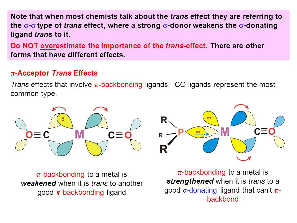 Note that when most chemists talk about the trans effect they are referring to the s-s type of trans effect, where a strong s-donor weakens the s-donating ligand trans to it.