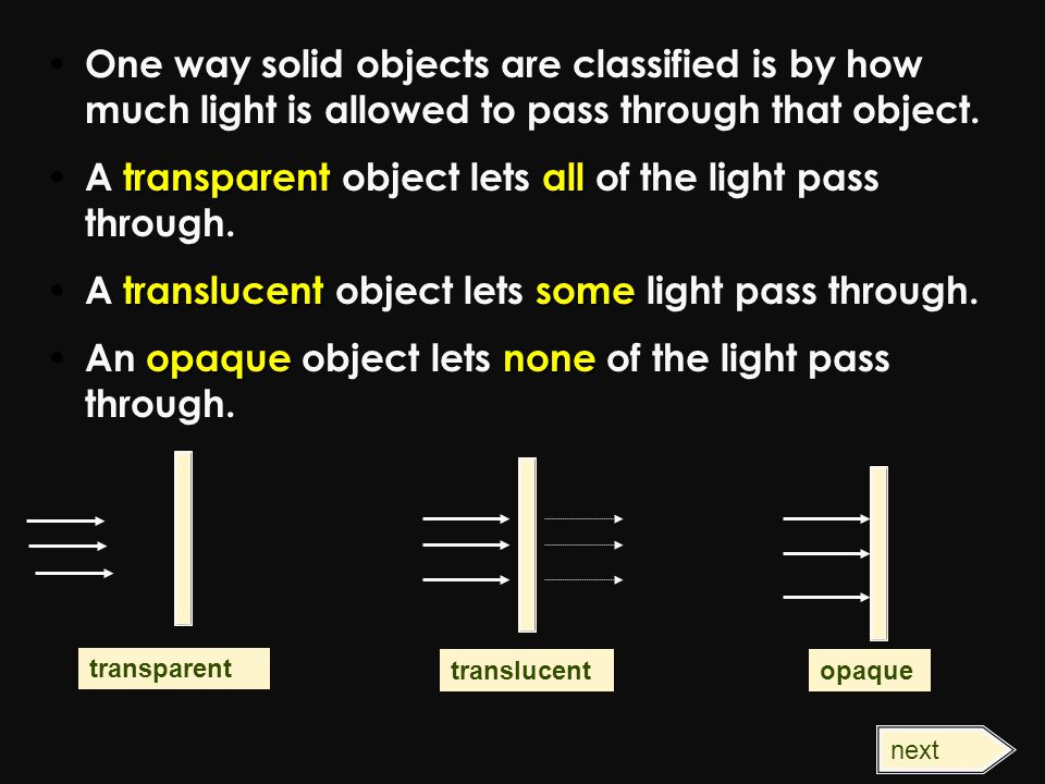 A transparent object lets all of the light pass through.