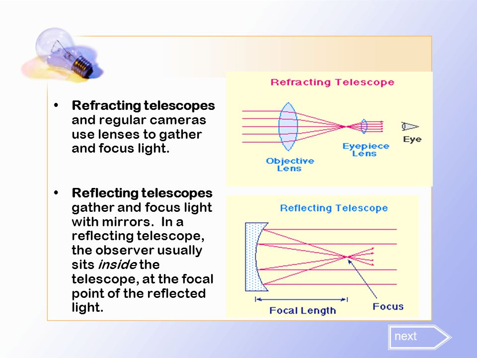Refracting telescopes and regular cameras use lenses to gather and focus light.