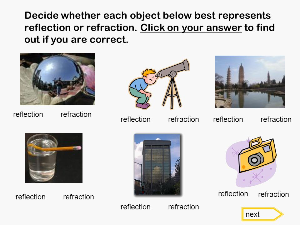 Decide whether each object below best represents reflection or refraction. Click on your answer to find out if you are correct.