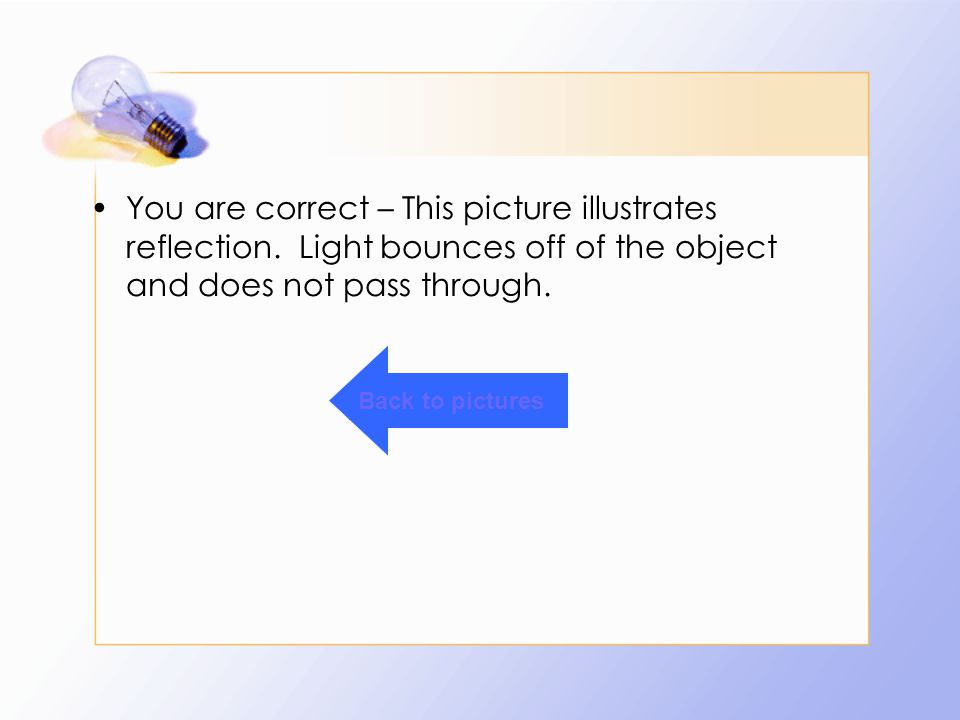 You are correct – This picture illustrates reflection