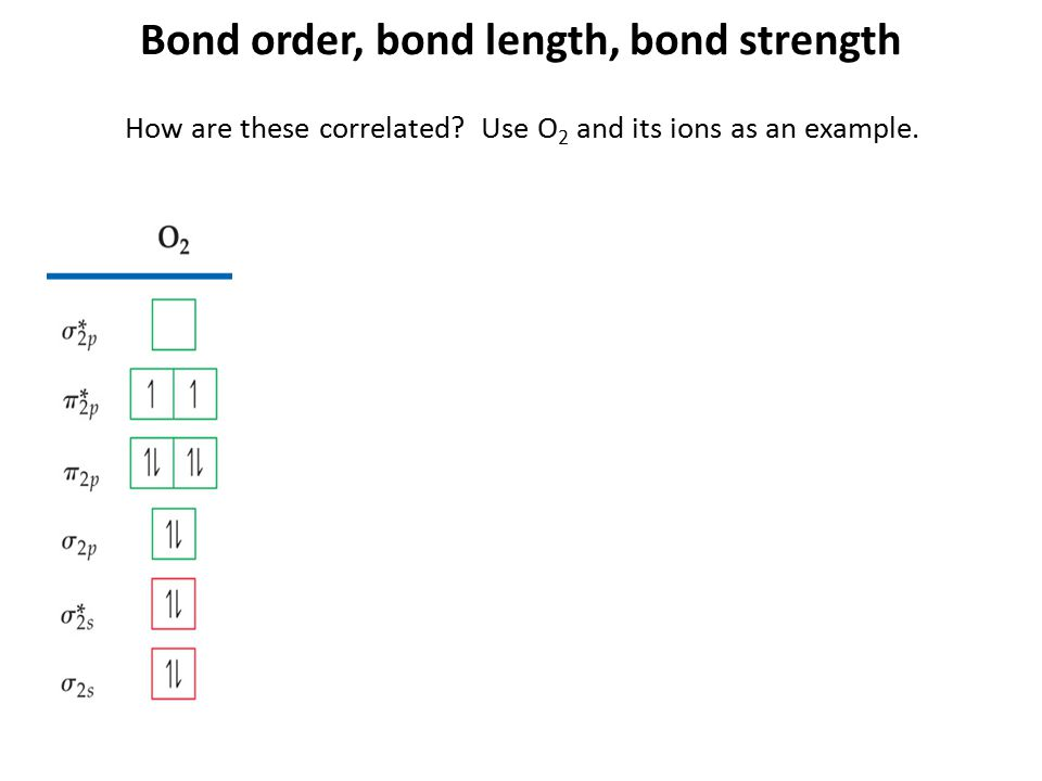 Bond order, bond length, bond strength