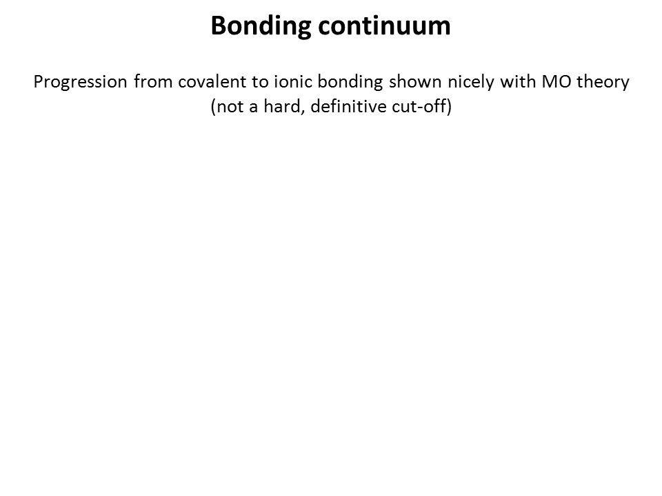 Bonding continuum Progression from covalent to ionic bonding shown nicely with MO theory.