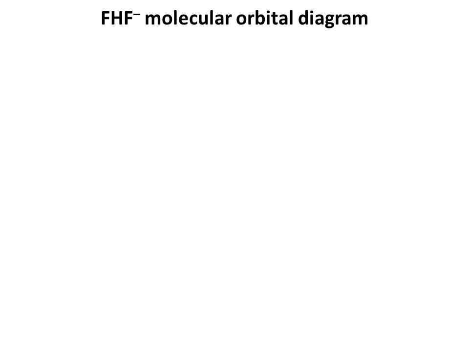 FHF– molecular orbital diagram