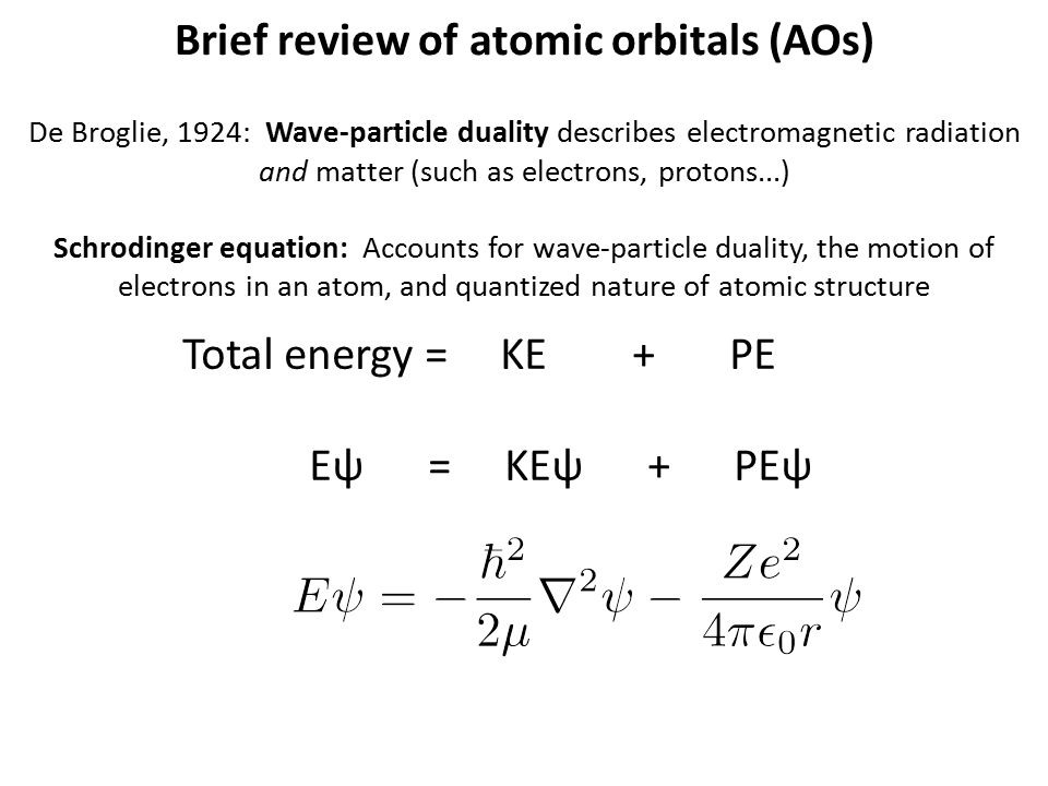Brief review of atomic orbitals (AOs)