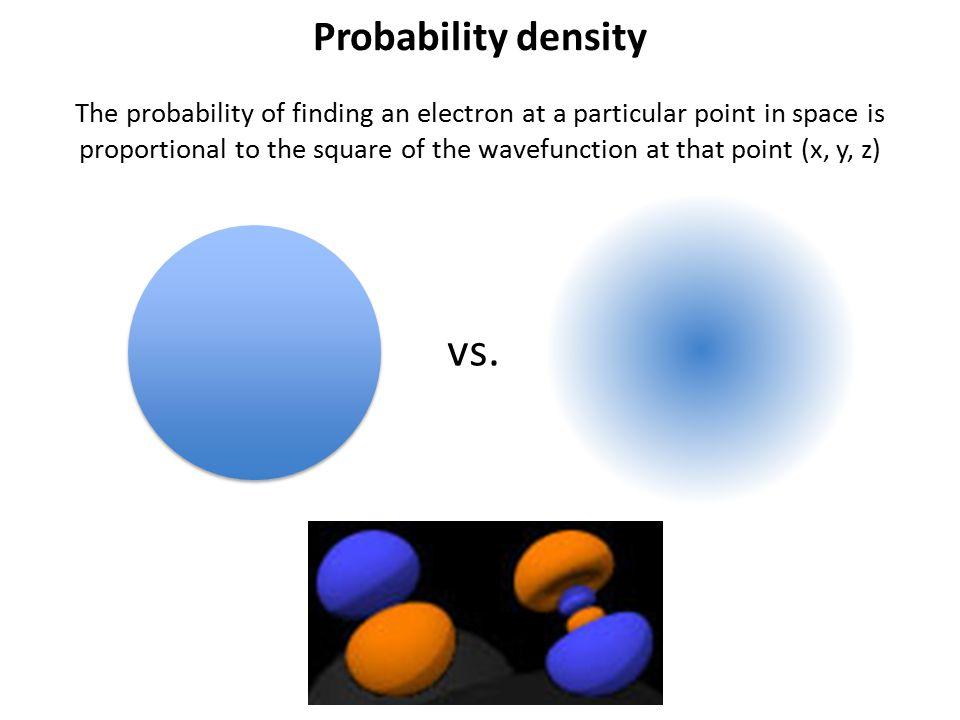 vs. Probability density