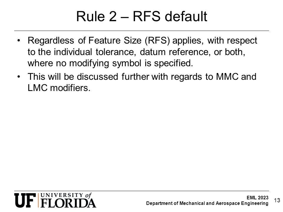 Rule 2 – RFS default