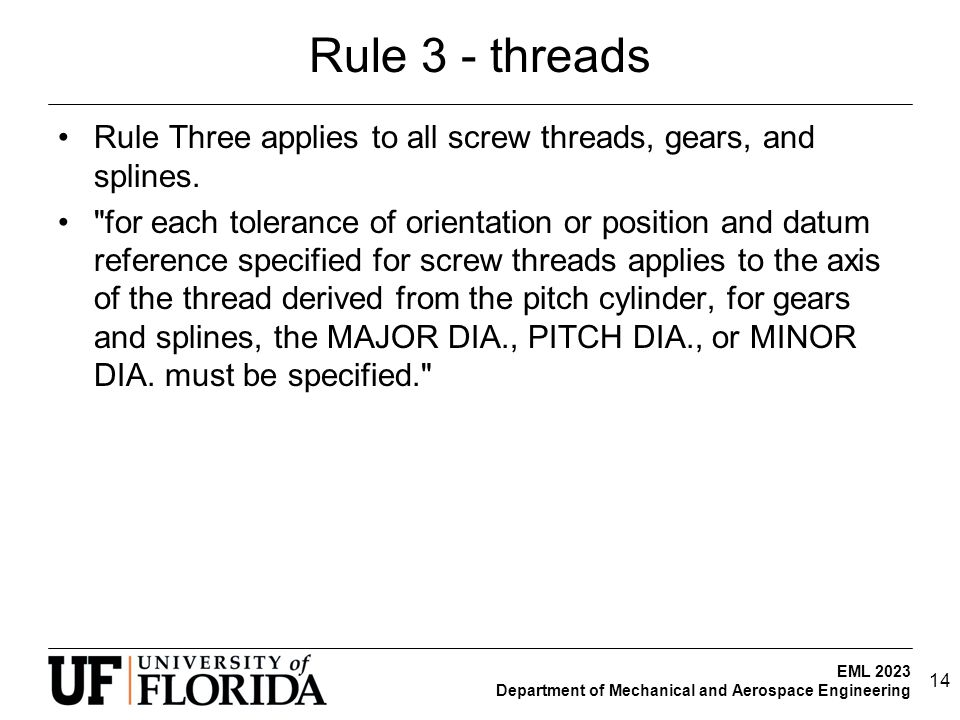 Rule 3 - threads Rule Three applies to all screw threads, gears, and splines.