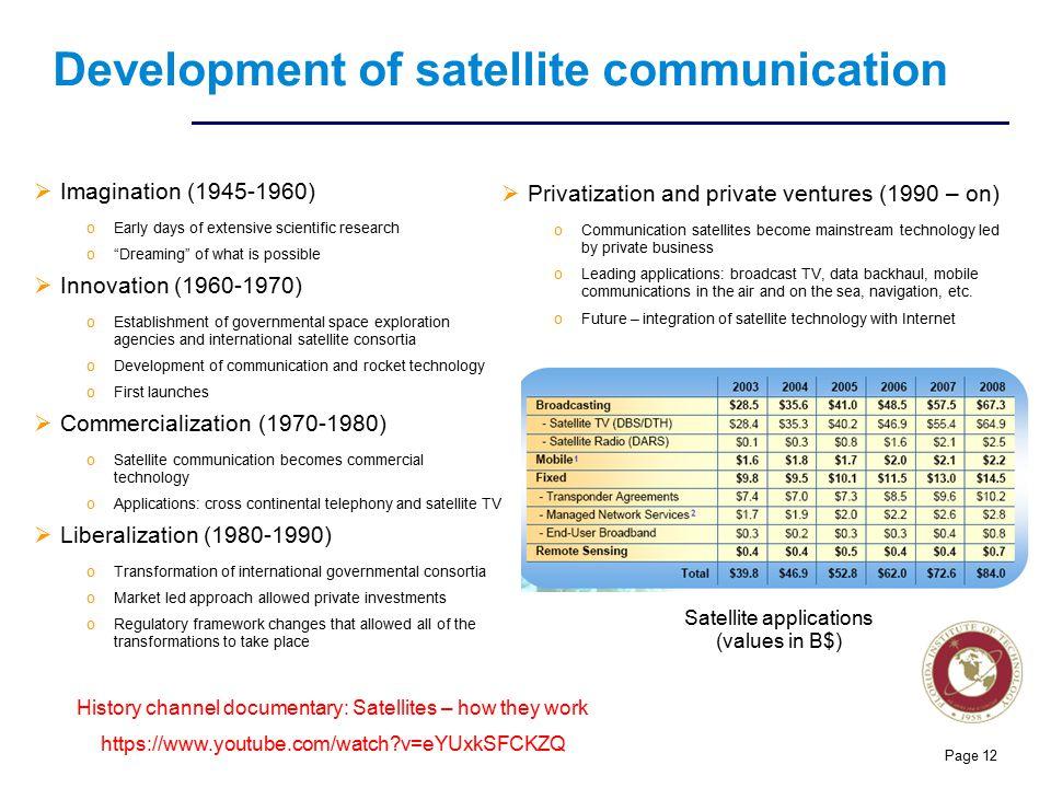 Development of satellite communication