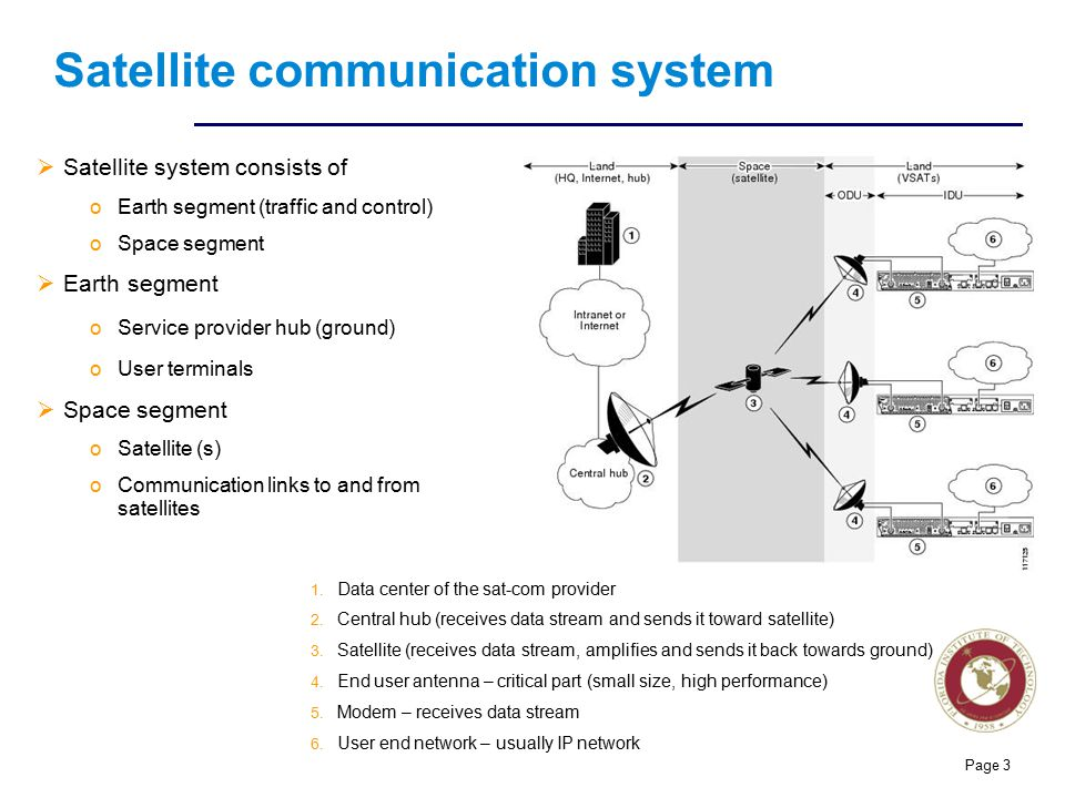 Satellite communication system