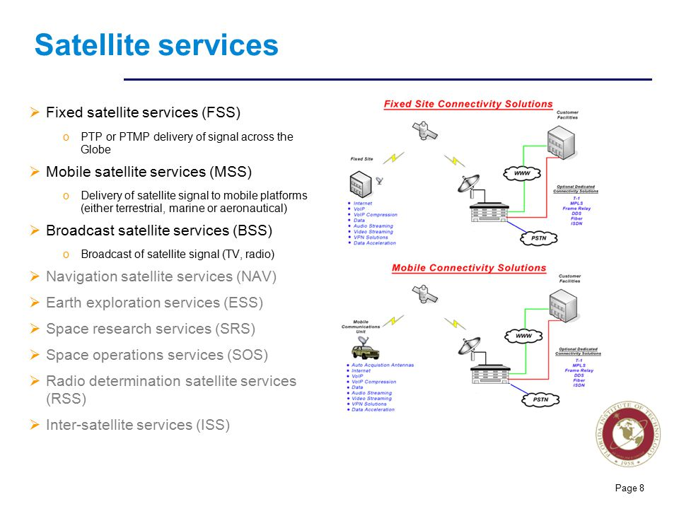 Satellite services Fixed satellite services (FSS)