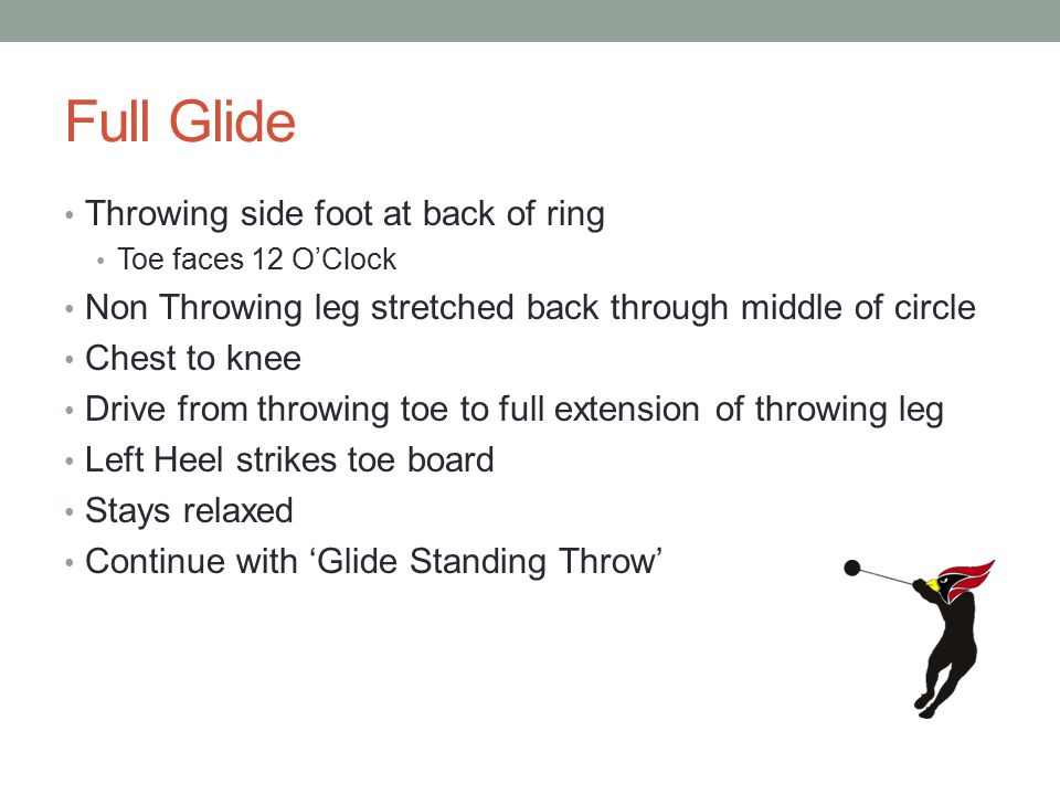 Full Glide Throwing side foot at back of ring
