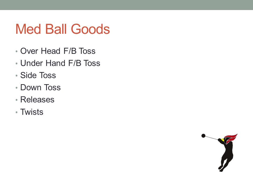 Med Ball Goods Over Head F/B Toss Under Hand F/B Toss Side Toss