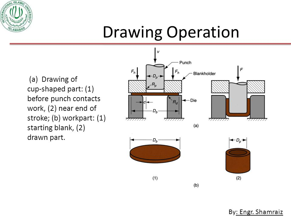 Drawing Operation