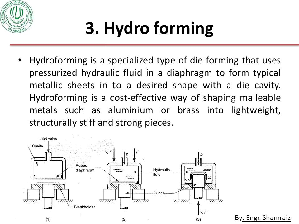 3. Hydro forming