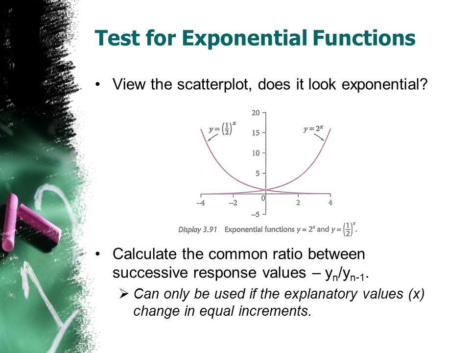 Test for Exponential Functions