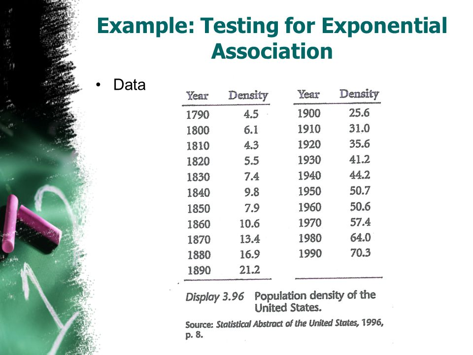 Example: Testing for Exponential Association