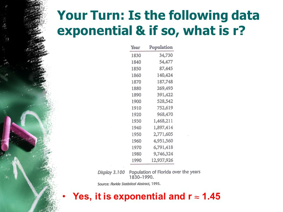 Your Turn: Is the following data exponential & if so, what is r