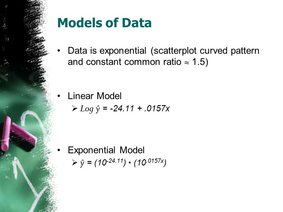 Models of Data Data is exponential (scatterplot curved pattern and constant common ratio ≈ 1.5) Linear Model.