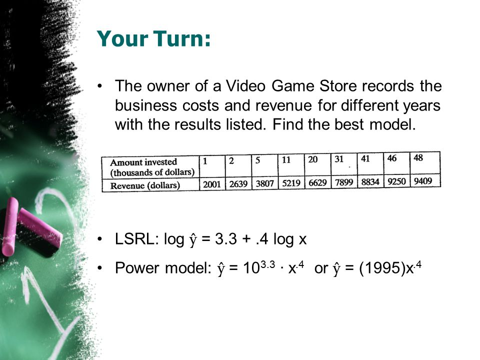 Your Turn: The owner of a Video Game Store records the business costs and revenue for different years with the results listed. Find the best model.