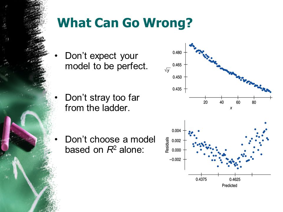 What Can Go Wrong Don't expect your model to be perfect.