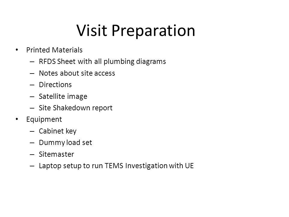 Visit Preparation Printed Materials