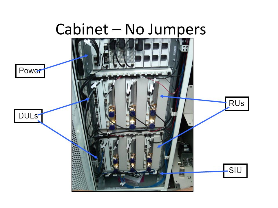 Cabinet – No Jumpers Power RUs DULs SIU