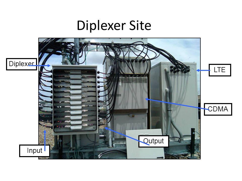 Diplexer Site Diplexer LTE CDMA Output Input