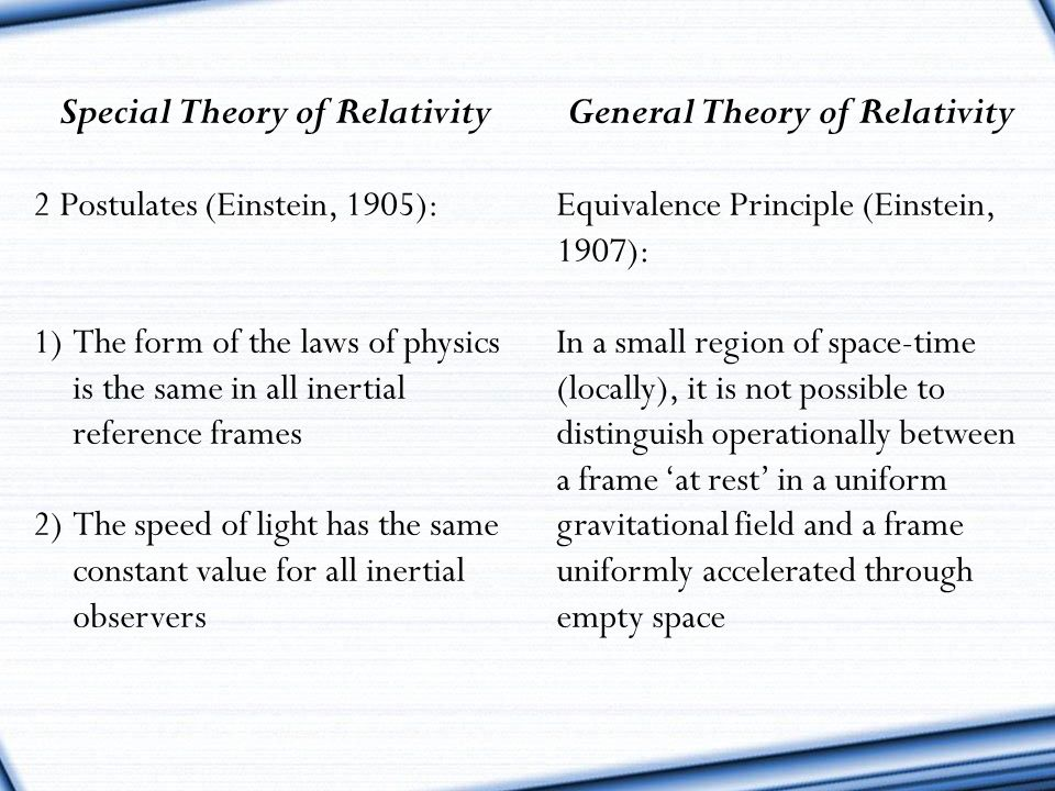 Special Theory of Relativity General Theory of Relativity