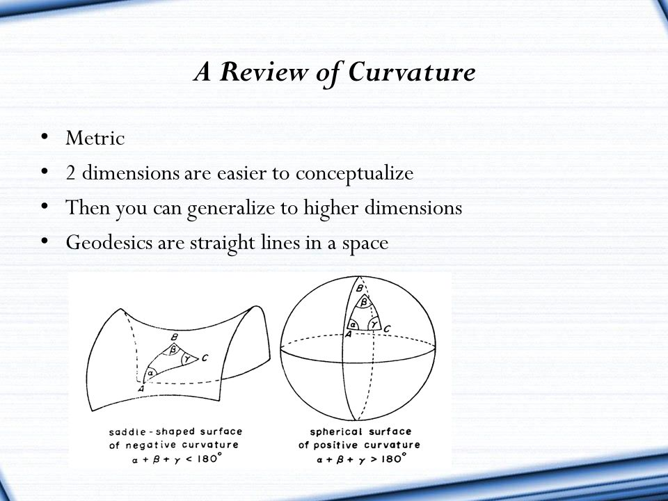 A Review of Curvature Metric 2 dimensions are easier to conceptualize