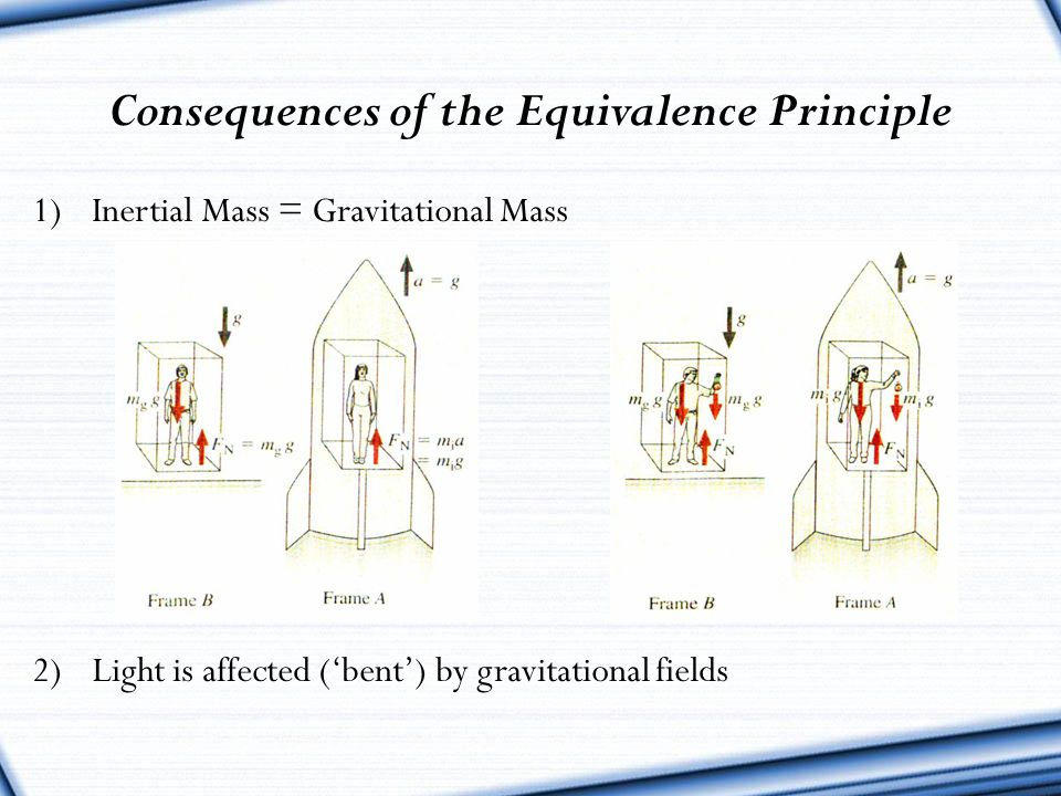 Consequences of the Equivalence Principle